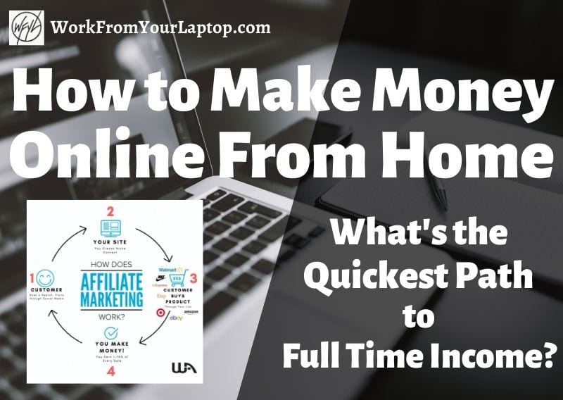 Best Way to Make Money From Home Online