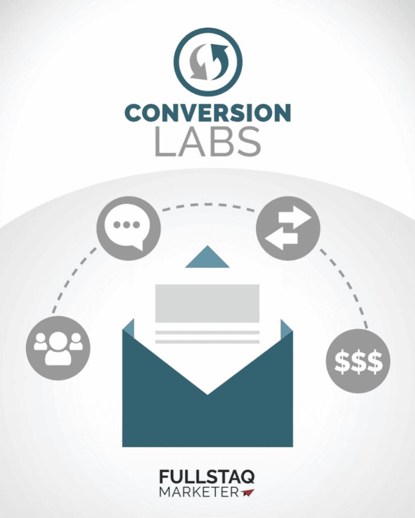 Fullstaq Marketer Conversion Labs